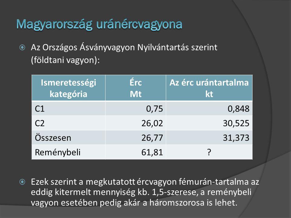  Az Országos Ásványvagyon Nyilvántartás szerint (földtani vagyon):  Ezek szerint a megkutatott ércvagyon fémurán-tartalma az eddig kitermelt mennyis