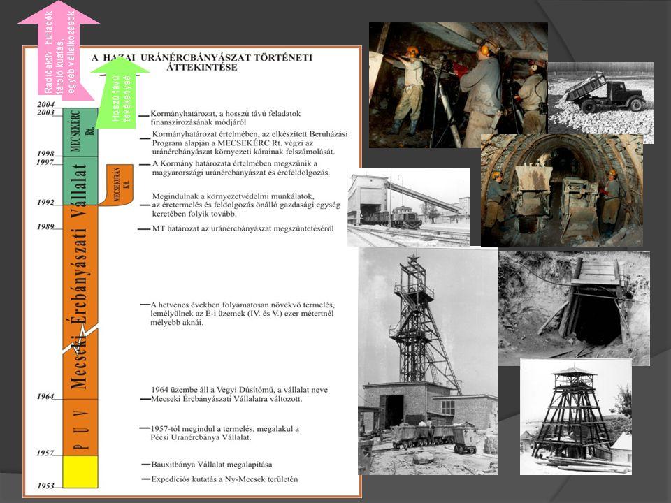 """ I SL technológia (""""helyben kioldás , föld alatti perkoláció): O 2 és CO 2 tartalmú víz cirkuláltatása az érces rétegen keresztül, majd a kioldott urán leválasztása az oldatból a külszínen."""