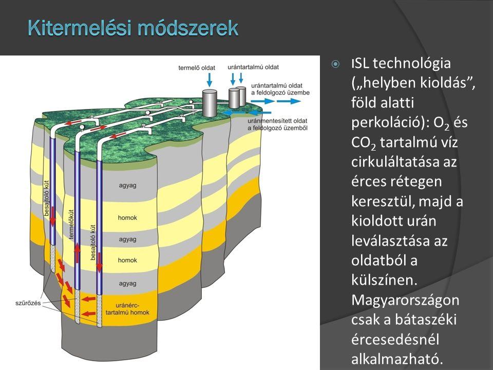""" I SL technológia (""""helyben kioldás"""", föld alatti perkoláció): O 2 és CO 2 tartalmú víz cirkuláltatása az érces rétegen keresztül, majd a kioldott ur"""