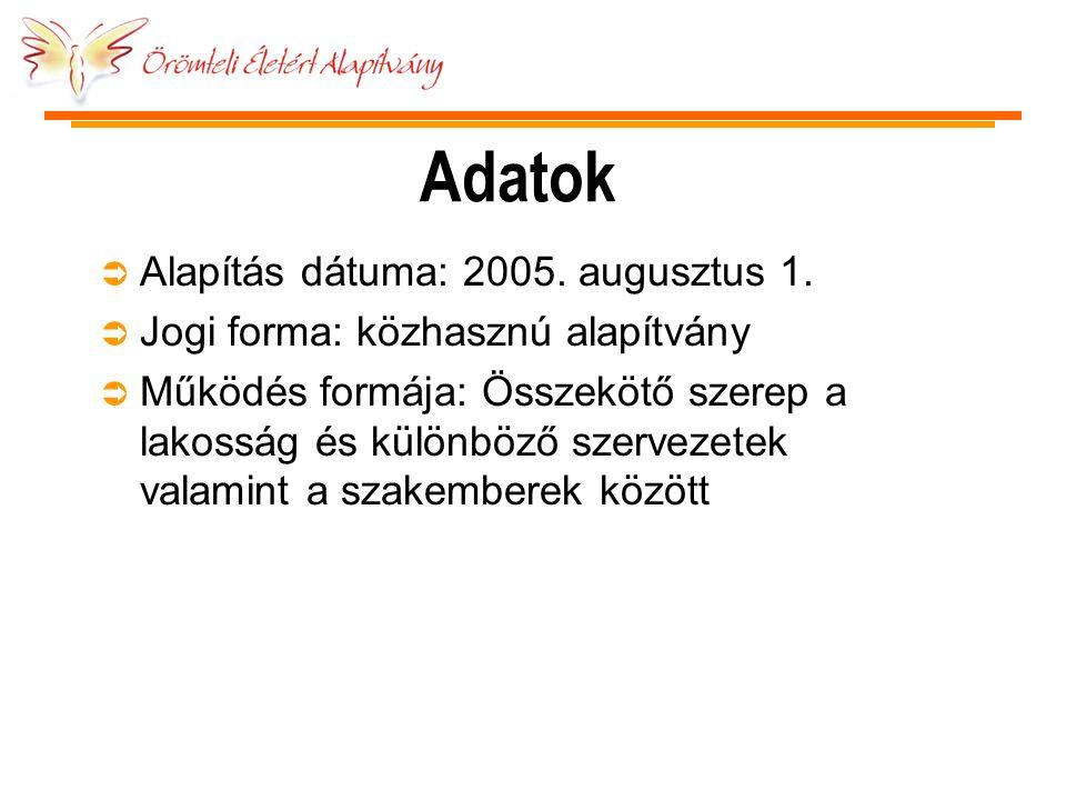 Adatok Ü Alapítás dátuma: 2005. augusztus 1.
