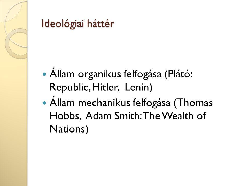 Ideológiai háttér Állam organikus felfogása (Plátó: Republic, Hitler, Lenin) Állam mechanikus felfogása (Thomas Hobbs, Adam Smith: The Wealth of Nations)