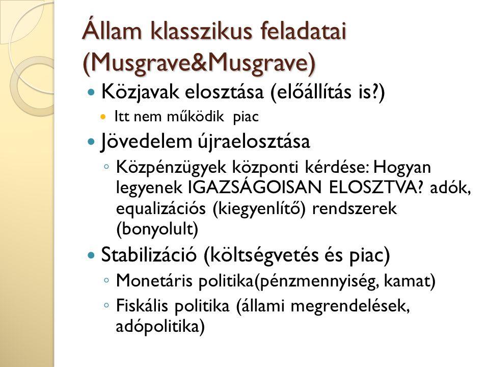 Állam klasszikus feladatai (Musgrave&Musgrave) Közjavak elosztása (előállítás is ) Itt nem működik piac Jövedelem újraelosztása ◦ Közpénzügyek központi kérdése: Hogyan legyenek IGAZSÁGOISAN ELOSZTVA.