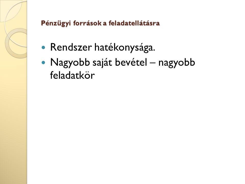 ◦ fiskális érv ◦ beszámoltathatósági érv.(Bahl, [2000]).