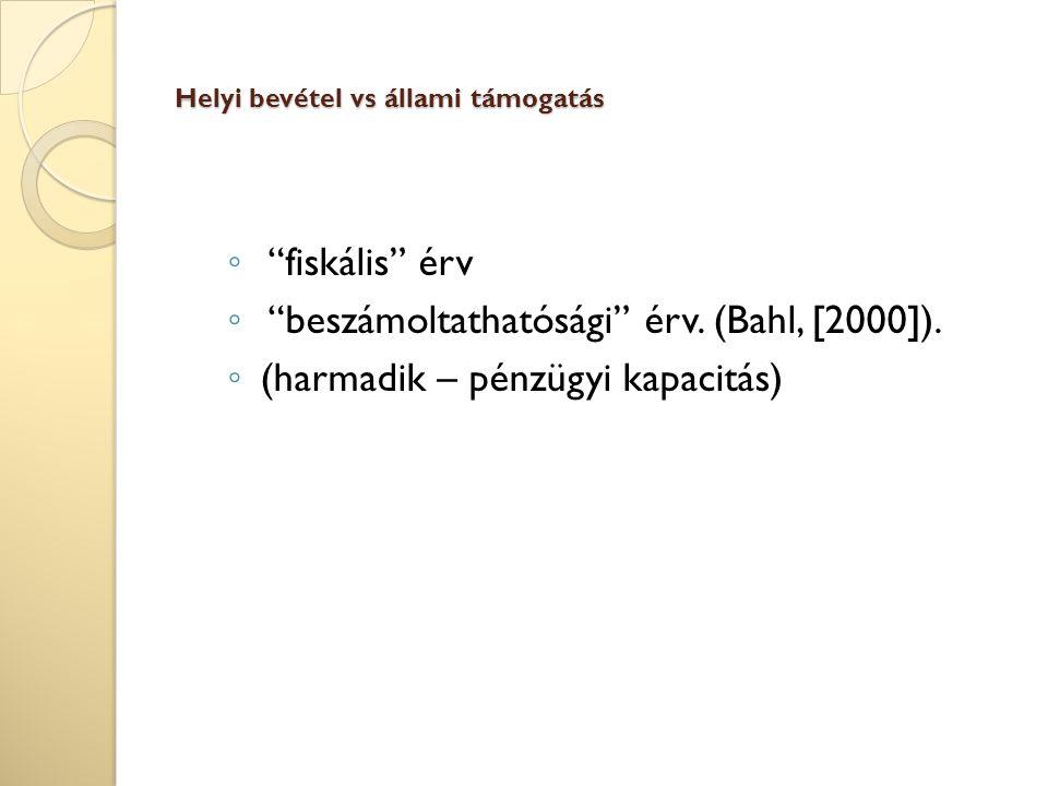 ◦ fiskális érv ◦ beszámoltathatósági érv. (Bahl, [2000]).