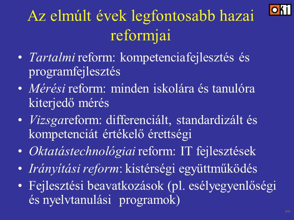 Az elmúlt évek legfontosabb hazai reformjai Tartalmi reform: kompetenciafejlesztés és programfejlesztés Mérési reform: minden iskolára és tanulóra kiterjedő mérés Vizsgareform: differenciált, standardizált és kompetenciát értékelő érettségi Oktatástechnológiai reform: IT fejlesztések Irányítási reform: kistérségi együttműködés Fejlesztési beavatkozások (pl.