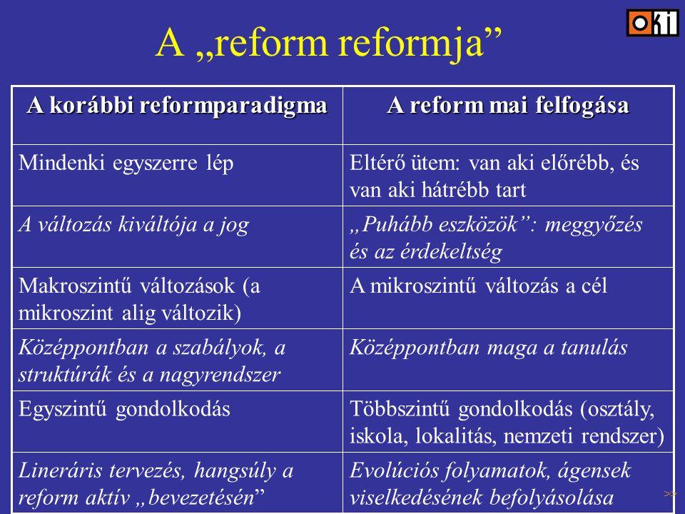 """A """"reform reformja Középpontban maga a tanulásKözéppontban a szabályok, a struktúrák és a nagyrendszer Evolúciós folyamatok, ágensek viselkedésének befolyásolása Lineráris tervezés, hangsúly a reform aktív """"bevezetésén Többszintű gondolkodás (osztály, iskola, lokalitás, nemzeti rendszer) Egyszintű gondolkodás A mikroszintű változás a célMakroszintű változások (a mikroszint alig változik) """"Puhább eszközök : meggyőzés és az érdekeltség A változás kiváltója a jog Eltérő ütem: van aki előrébb, és van aki hátrébb tart Mindenki egyszerre lép A reform mai felfogása A korábbi reformparadigma >>"""