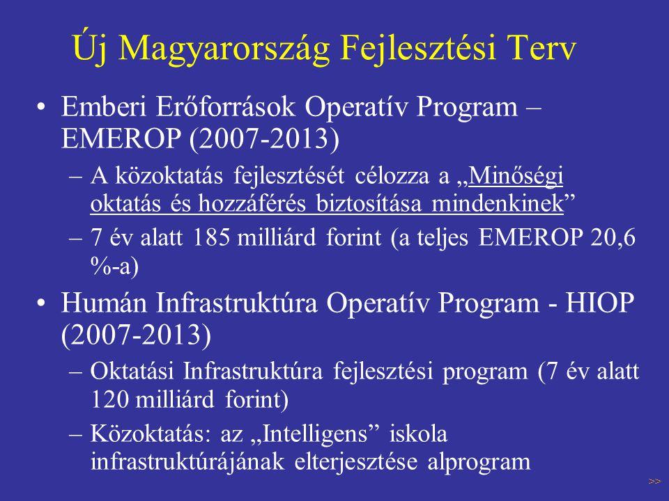 """Új Magyarország Fejlesztési Terv Emberi Erőforrások Operatív Program – EMEROP (2007-2013) –A közoktatás fejlesztését célozza a """"Minőségi oktatás és hozzáférés biztosítása mindenkinek Minőségi oktatás és hozzáférés biztosítása mindenkinek –7 év alatt 185 milliárd forint (a teljes EMEROP 20,6 %-a) Humán Infrastruktúra Operatív Program - HIOP (2007-2013) –Oktatási Infrastruktúra fejlesztési program (7 év alatt 120 milliárd forint) –Közoktatás: az """"Intelligens iskola infrastruktúrájának elterjesztése alprogram >>"""