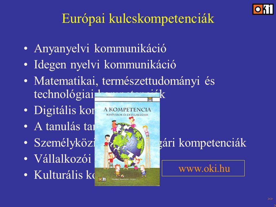 Európai kulcskompetenciák Anyanyelvi kommunikáció Idegen nyelvi kommunikáció Matematikai, természettudományi és technológiai kompetenciák Digitális kompetencia A tanulás tanulása Személyközi és állampolgári kompetenciák Vállalkozói kompetencia Kulturális kompetencia >> www.oki.hu
