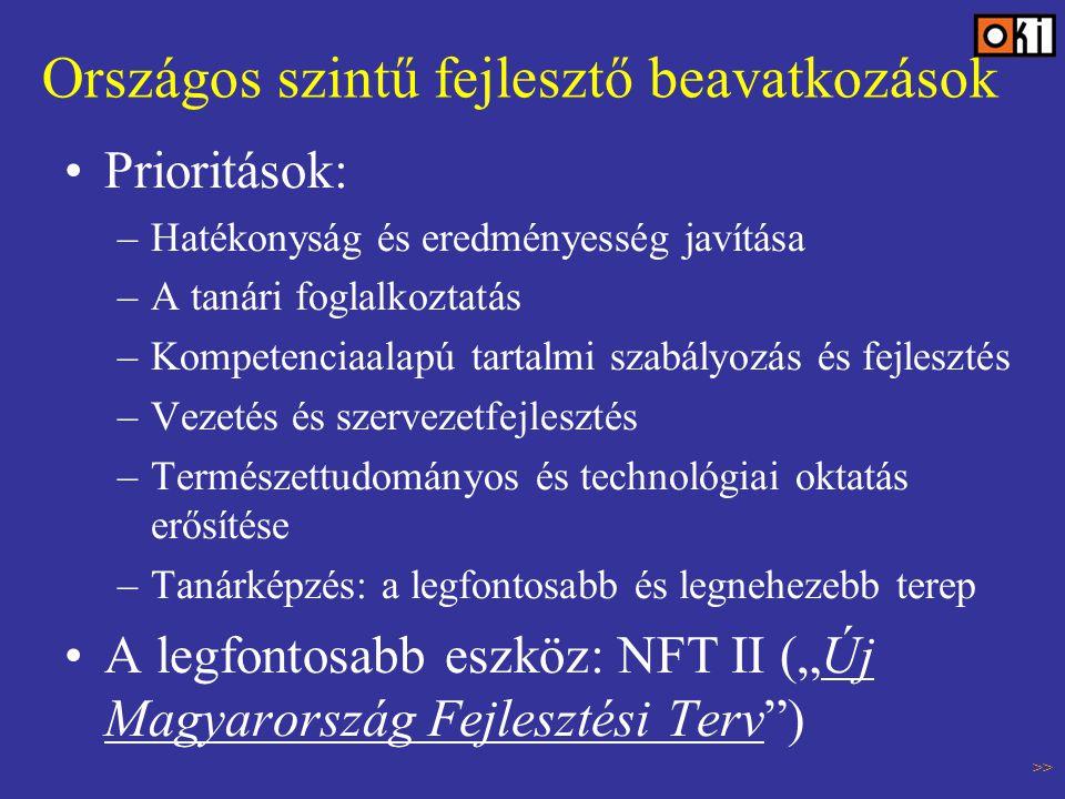 """Országos szintű fejlesztő beavatkozások Prioritások: –Hatékonyság és eredményesség javítása –A tanári foglalkoztatás –Kompetenciaalapú tartalmi szabályozás és fejlesztés –Vezetés és szervezetfejlesztés –Természettudományos és technológiai oktatás erősítése –Tanárképzés: a legfontosabb és legnehezebb terep A legfontosabb eszköz: NFT II (""""Új Magyarország Fejlesztési Terv )Új Magyarország Fejlesztési Terv >>"""
