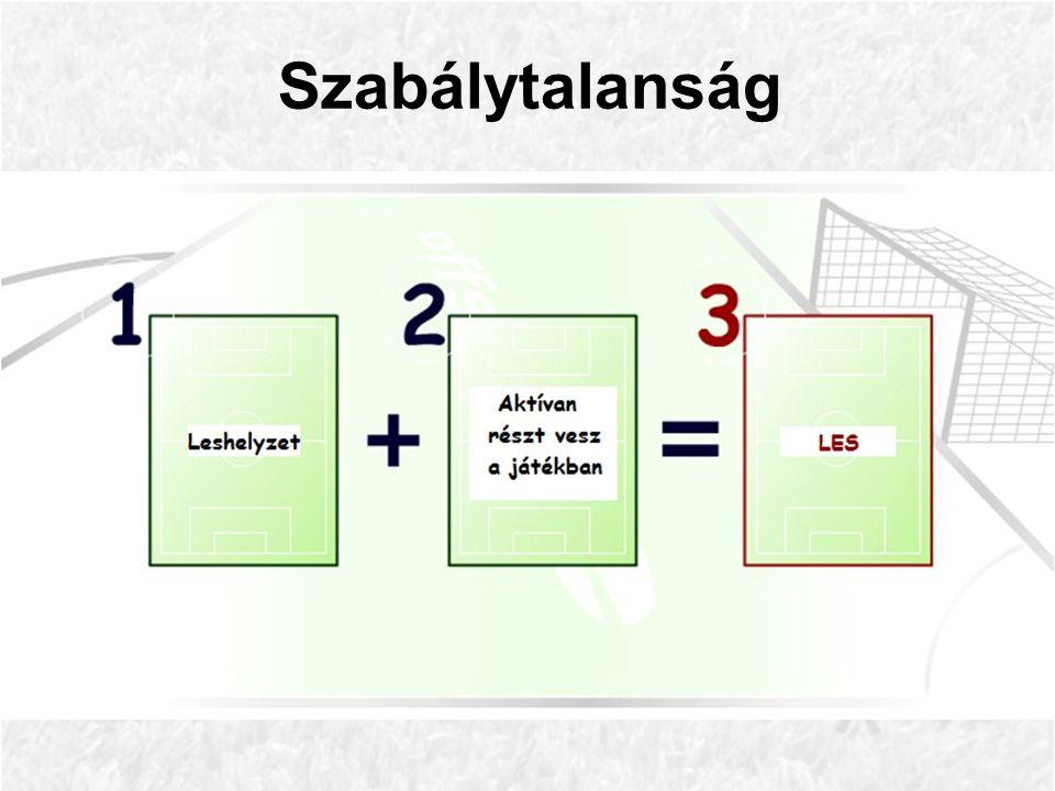 A labda szándékos megjátszása Mit tekintünk a védőjátékosnál a labda szándékos megjátszásának.