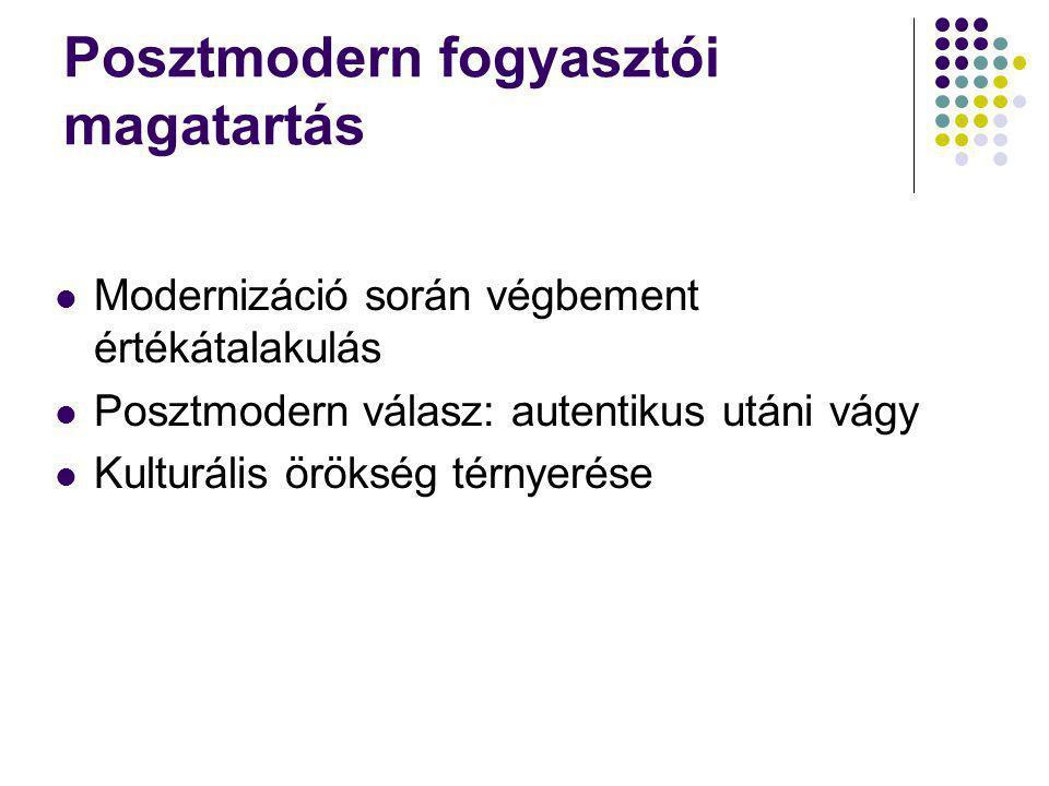 Külső hatások a Gyimesi- szorosban Magyarországi politikai és kulturális diskurzus témája lett többek között a kulturális örökség kontextusában Külső érdeklődés gyimesi turizmus Új területi egységbe tartozás: Pogány-havas Kistérség