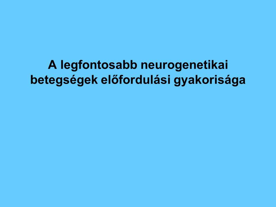 A legfontosabb neurogenetikai betegségek előfordulási gyakorisága