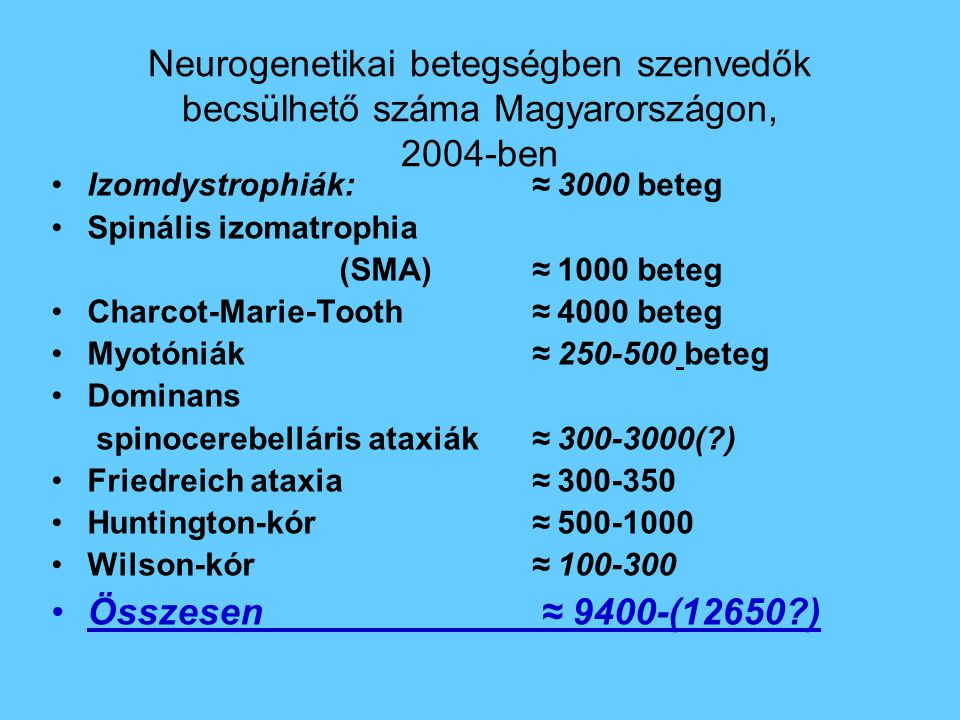 Neurogenetikai betegségben szenvedők becsülhető száma Magyarországon, 2004-ben Izomdystrophiák: ≈ 3000 beteg Spinális izomatrophia (SMA) ≈ 1000 beteg