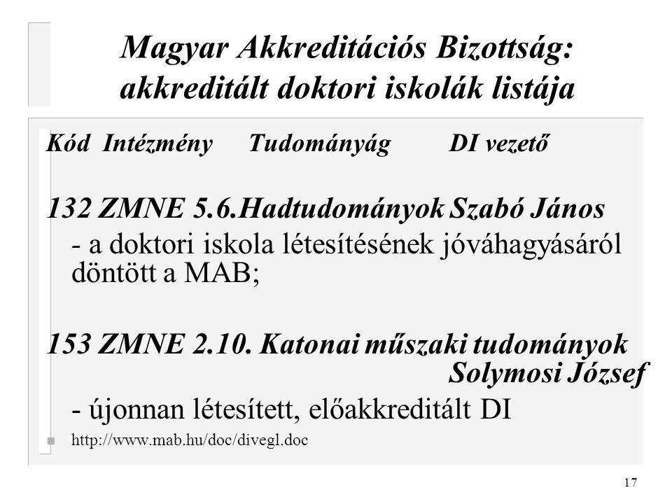 17 Magyar Akkreditációs Bizottság: akkreditált doktori iskolák listája Kód IntézményTudományágDI vezető 132 ZMNE 5.6.Hadtudományok Szabó János - a dok