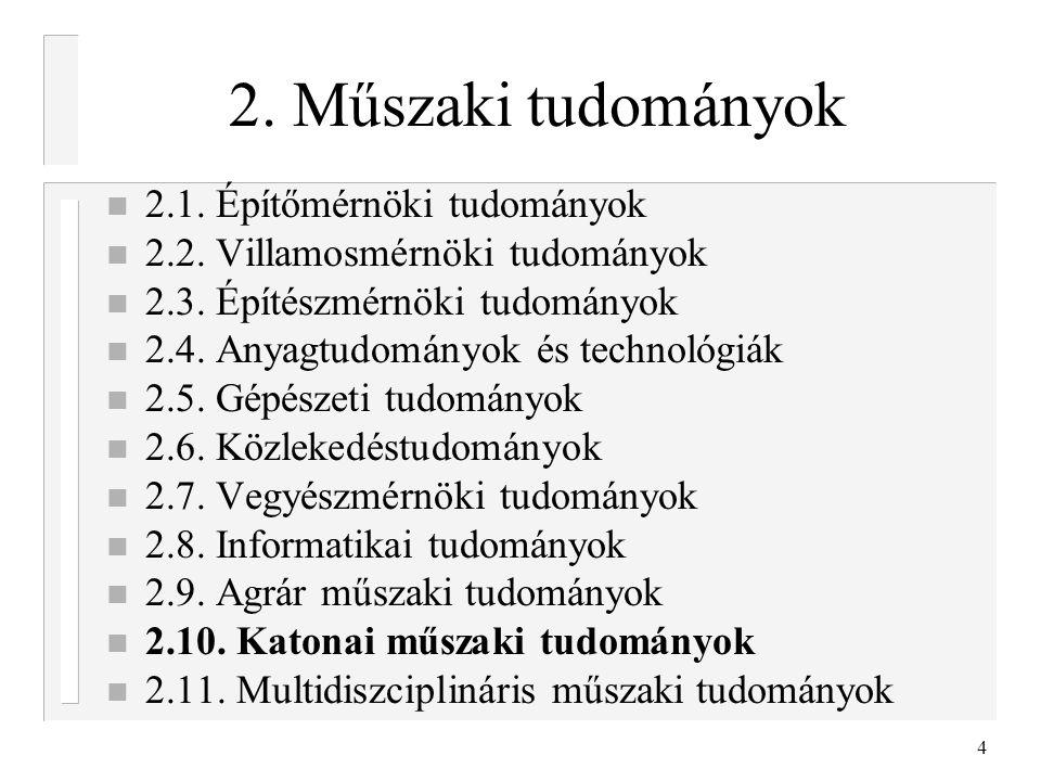 4 2. Műszaki tudományok n 2.1. Építőmérnöki tudományok n 2.2. Villamosmérnöki tudományok n 2.3. Építészmérnöki tudományok n 2.4. Anyagtudományok és te