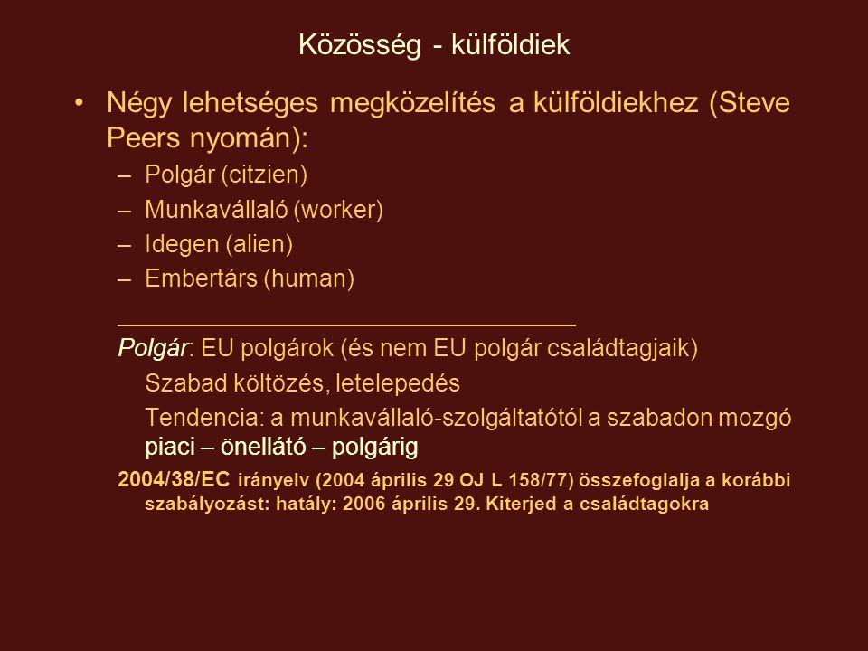 Közösség - külföldiek Munkavállaló –Európai Gazdasági térség (Norvégia, Izland, Liechtenstein) és Svájc: gazdasági szempontból mint EU polgár – belépés és munkavállalás/vállalkozás joga (közelebb a polgárhoz) – Törökország: nincs jog a belépésre, de néhány év után erős jogok a maradásra társadalombiztosítási szolgáltatásokra.
