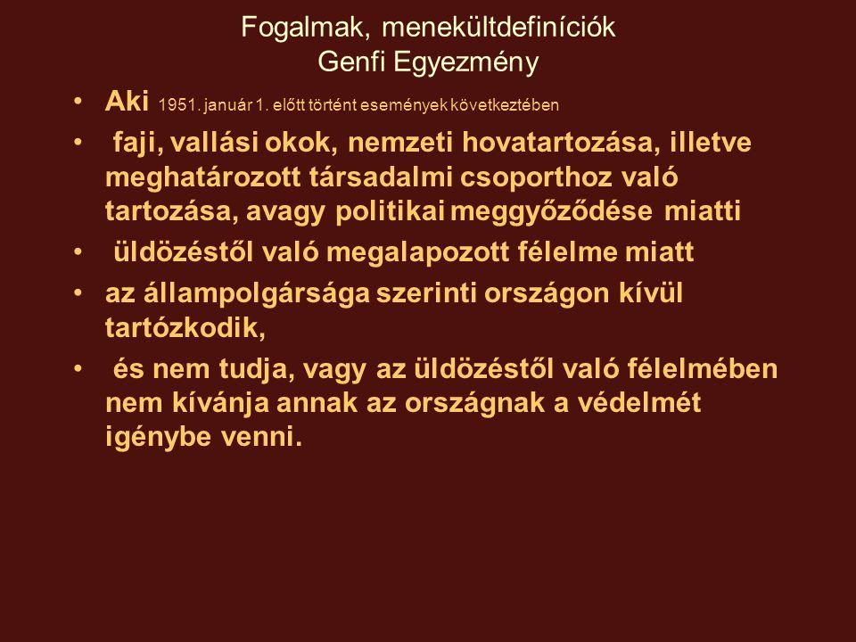 Alapelvek I.1.) A non refoulement elve Genfi Egyezmény 33.