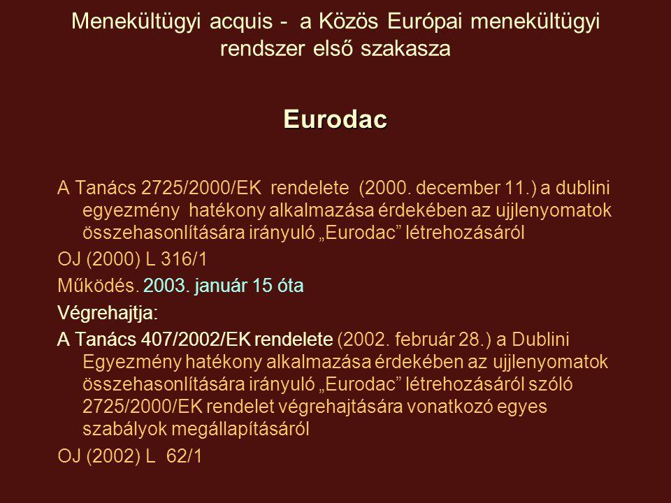 Menekültügyi acquis - a Közös Európai menekültügyi rendszer első szakasza Átmeneti védelem irányelv A Tanács 2001/55/EK irányelve (2001.