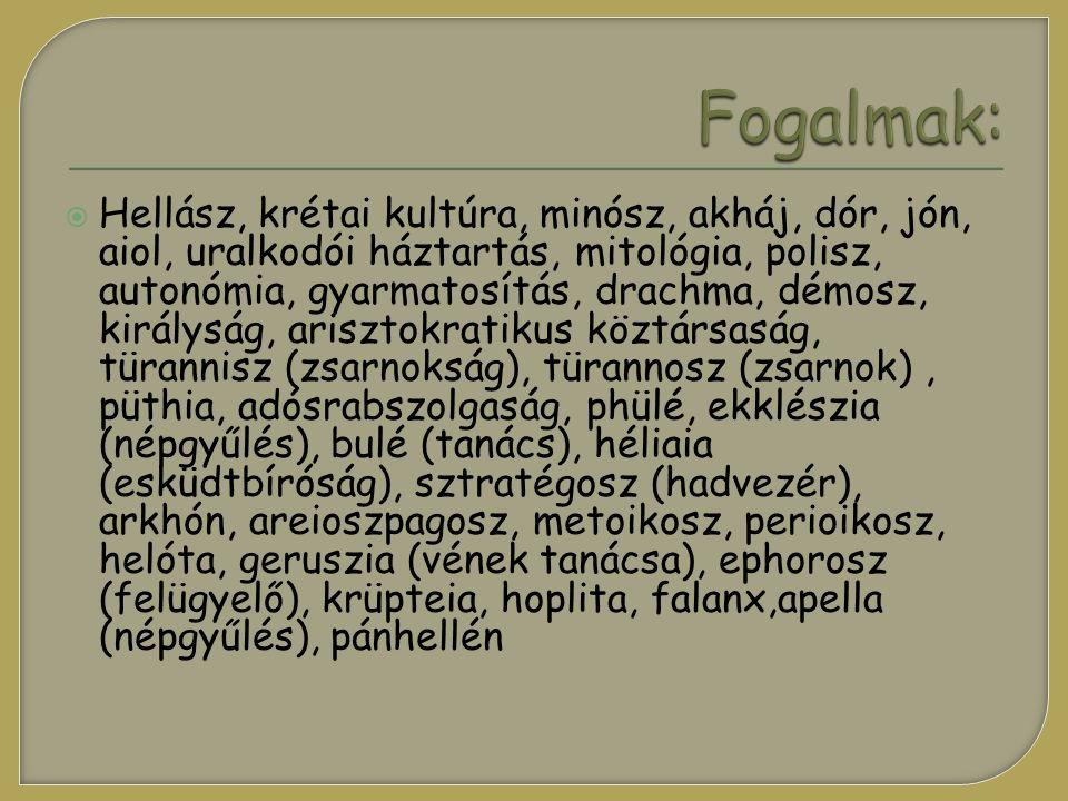  Hellász, krétai kultúra, minósz, akháj, dór, jón, aiol, uralkodói háztartás, mitológia, polisz, autonómia, gyarmatosítás, drachma, démosz, királyság, arisztokratikus köztársaság, türannisz (zsarnokság), türannosz (zsarnok), püthia, adósrabszolgaság, phülé, ekklészia (népgyűlés), bulé (tanács), héliaia (esküdtbíróság), sztratégosz (hadvezér), arkhón, areioszpagosz, metoikosz, perioikosz, helóta, geruszia (vének tanácsa), ephorosz (felügyelő), krüpteia, hoplita, falanx,apella (népgyűlés), pánhellén
