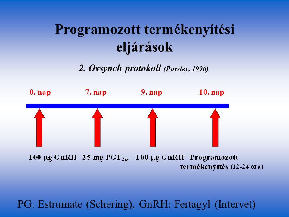 Programozott termékenyítési eljárások 2. Ovsynch protokoll (Pursley, 1996) 0. nap 7. nap 9. nap 10. nap PG: Estrumate (Schering), GnRH: Fertagyl (Inte