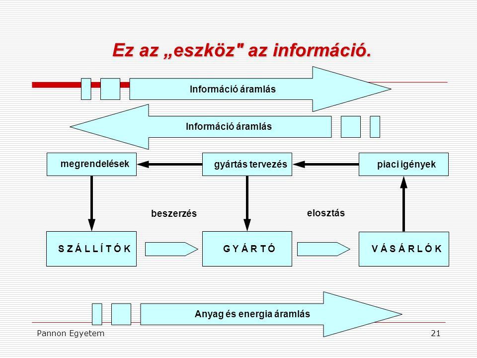 """Pannon Egyetem21 Ez az """"eszköz az információ."""