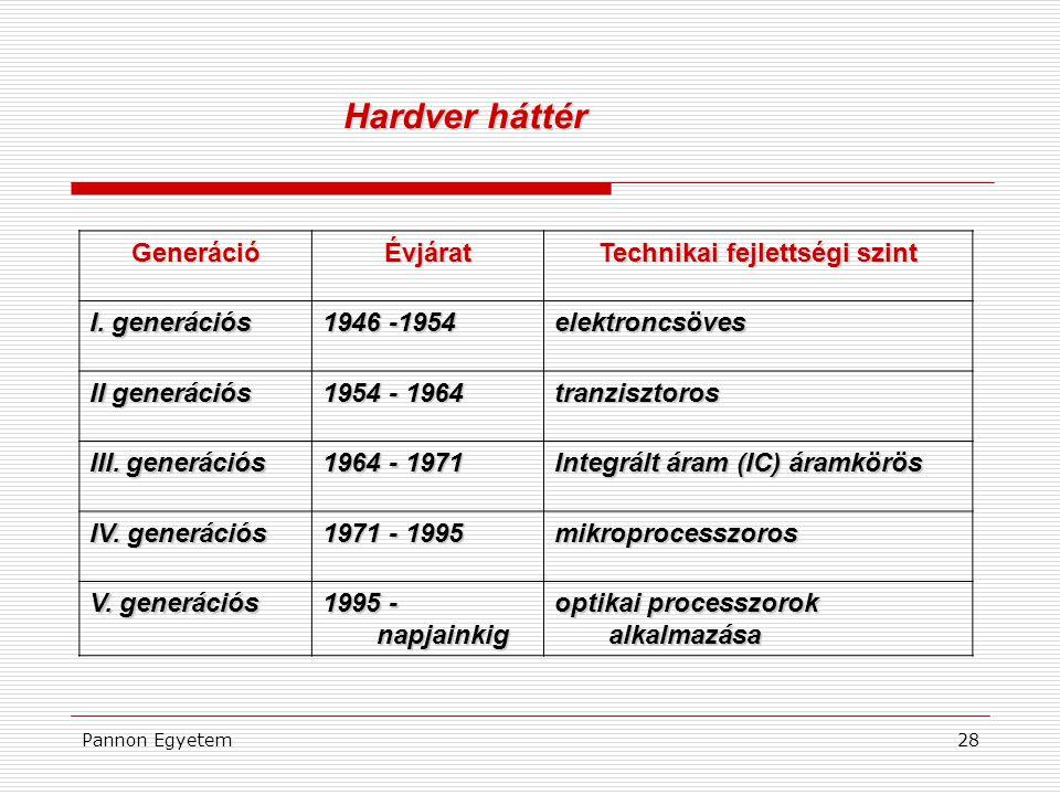 Pannon Egyetem28 Hardver háttér GenerációÉvjárat Technikai fejlettségi szint I.