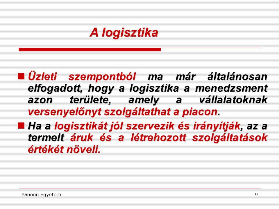 """Pannon Egyetem10 Logisztikai rendszerek """"A logisztikai rendszer nem más, mint az anyagi áramlások és készletek, valamint a rájuk vonatkozó információk és irányítási struktúrák rendszere. LogisztikaLogisztika MakrologisztikaMikrologisztikaMetalogisztika Vállalati logisztika Bővített értelmezés Szűkített értelmezés Fuvarozás Szállítás Állam Nemzetgazdasági szintű elemzések"""