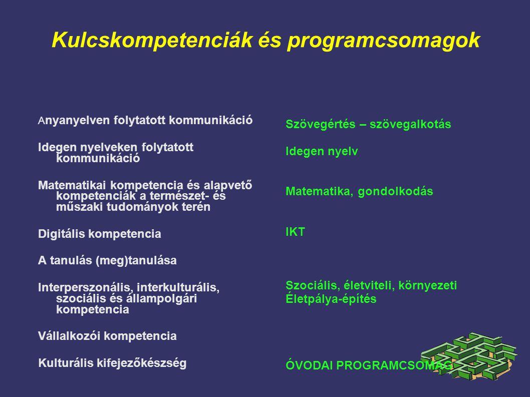 Kulcskompetenciák és programcsomagok A nyanyelven folytatott kommunikáció Idegen nyelveken folytatott kommunikáció Matematikai kompetencia és alapvető kompetenciák a természet- és műszaki tudományok terén Digitális kompetencia A tanulás (meg)tanulása Interperszonális, interkulturális, szociális és állampolgári kompetencia Vállalkozói kompetencia Kulturális kifejezőkészség Szövegértés – szövegalkotás Idegen nyelv Matematika, gondolkodás IKT Szociális, életviteli, környezeti Életpálya-építés ÓVODAI PROGRAMCSOMAG