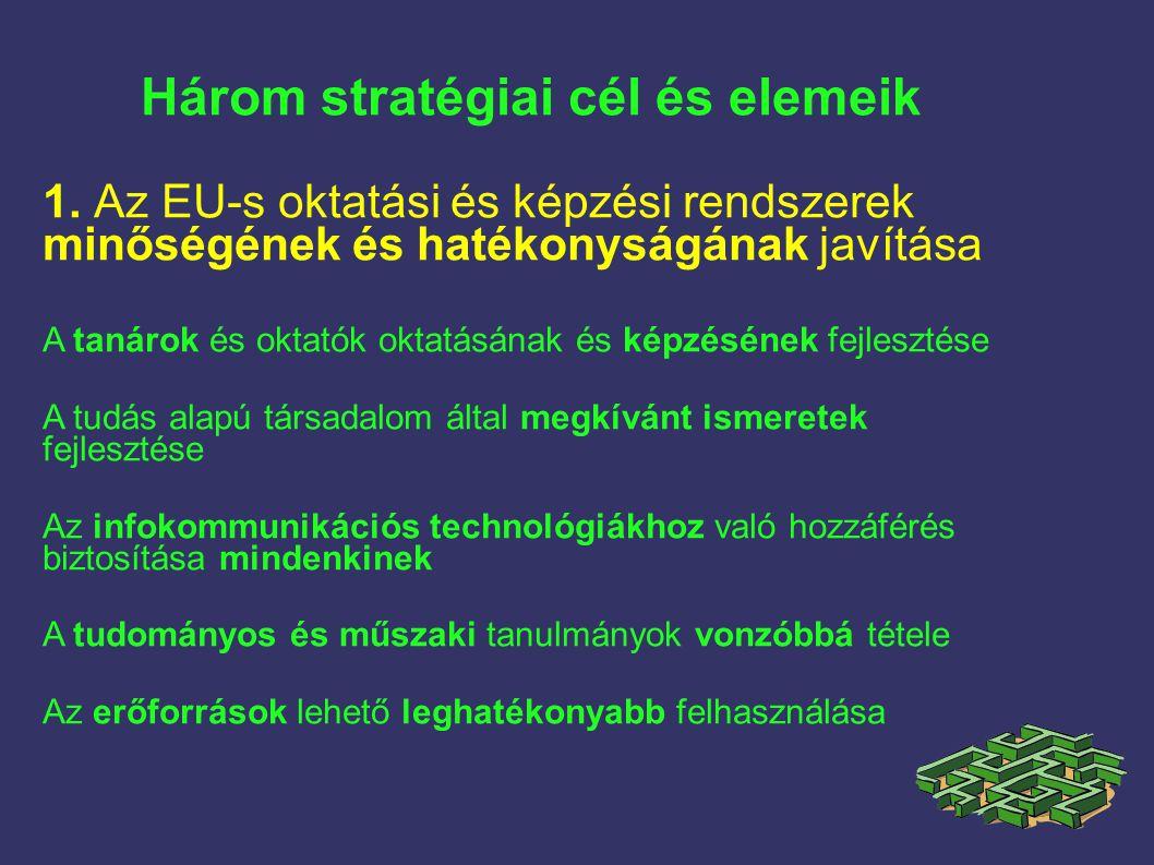 Három stratégiai cél és elemeik 1.