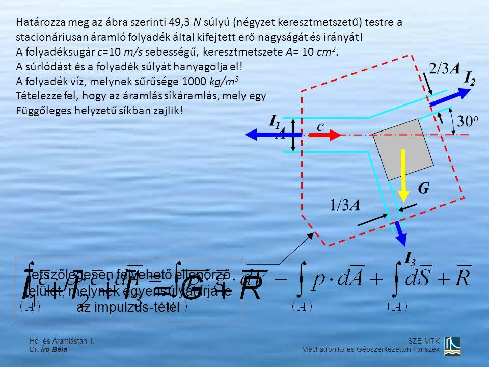 Határozza meg az ábra szerinti 49,3 N súlyú (négyzet keresztmetszetű) testre a stacionáriusan áramló folyadék által kifejtett erő nagyságát és irányát.
