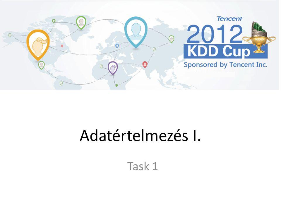 Task 1 Adatértelmezés I.