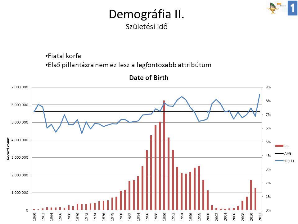 """""""Demográfia III."""