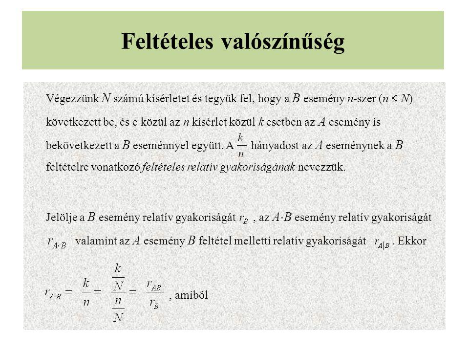 Feltételes valószínűség Végezzünk N számú kísérletet és tegyük fel, hogy a B esemény n-szer (n  N) következett be, és e közül az n kísérlet közül k esetben az A esemény is bekövetkezett a B eseménnyel együtt.