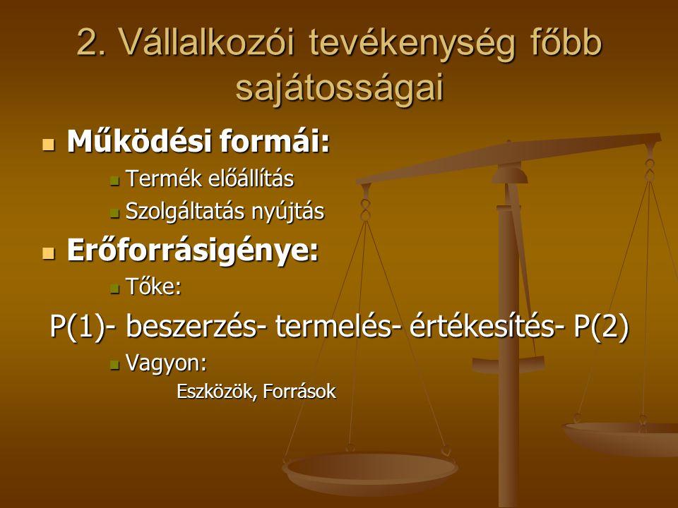 2. Vállalkozói tevékenység főbb sajátosságai Működési formái: Működési formái: Termék előállítás Termék előállítás Szolgáltatás nyújtás Szolgáltatás n
