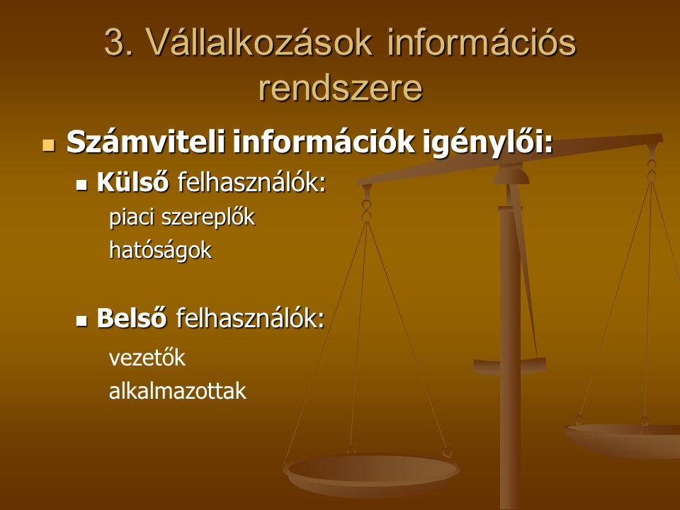 3. Vállalkozások információs rendszere Számviteli információk igénylői: Számviteli információk igénylői: Külső felhasználók: Külső felhasználók: piaci