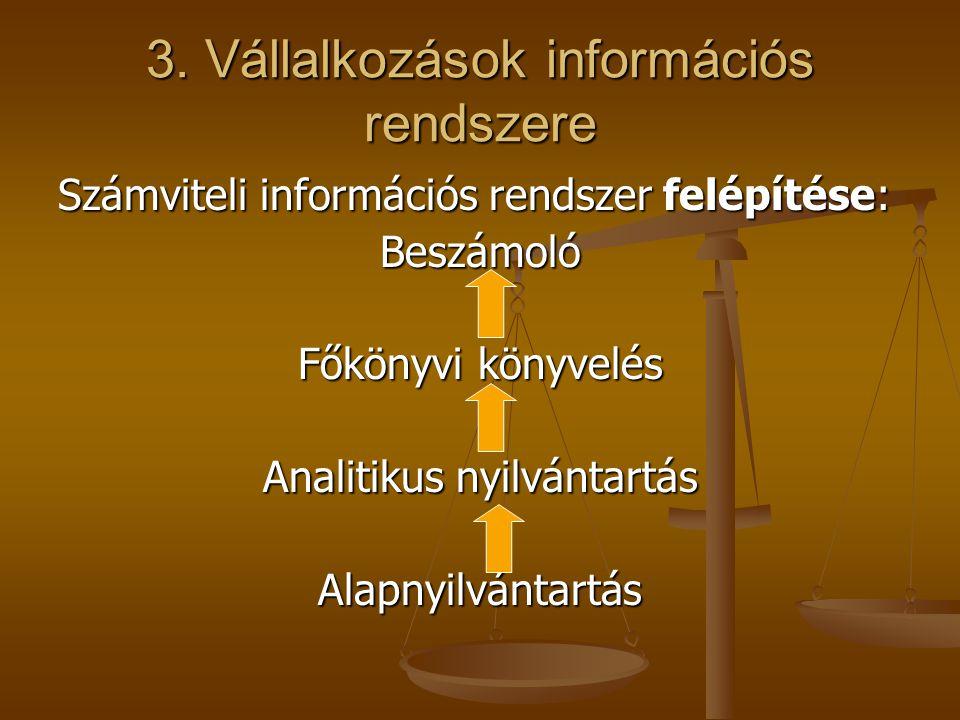 3. Vállalkozások információs rendszere Számviteli információs rendszer felépítése: Beszámoló Főkönyvi könyvelés Analitikus nyilvántartás Alapnyilvánta