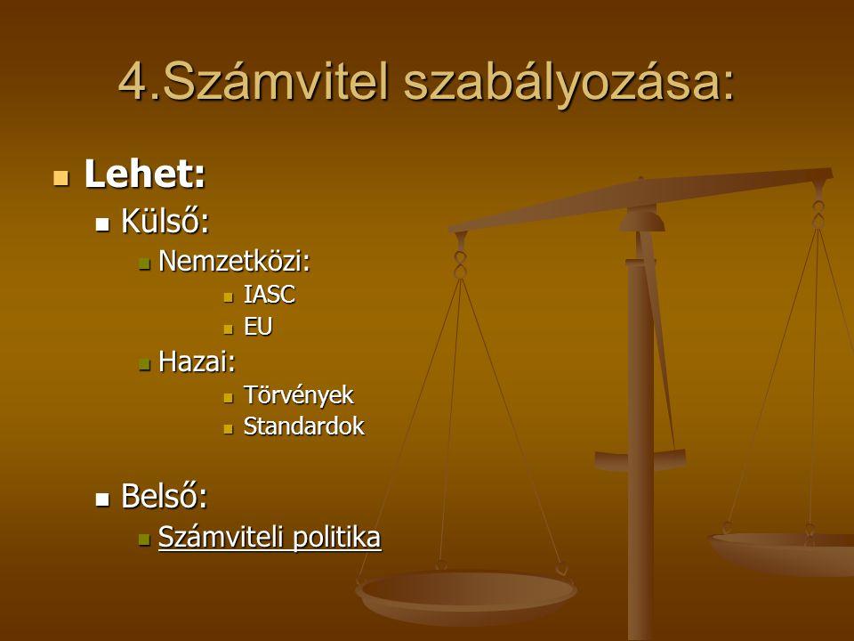 4.Számvitel szabályozása: Lehet: Lehet: Külső: Külső: Nemzetközi: Nemzetközi: IASC IASC EU EU Hazai: Hazai: Törvények Törvények Standardok Standardok