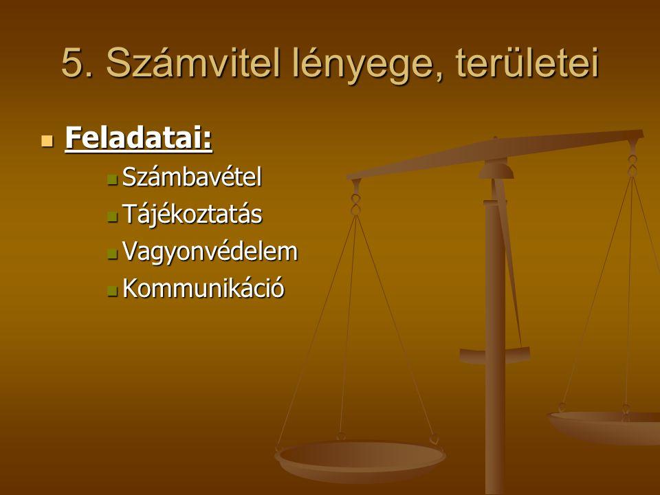 5. Számvitel lényege, területei Feladatai: Feladatai: Számbavétel Számbavétel Tájékoztatás Tájékoztatás Vagyonvédelem Vagyonvédelem Kommunikáció Kommu