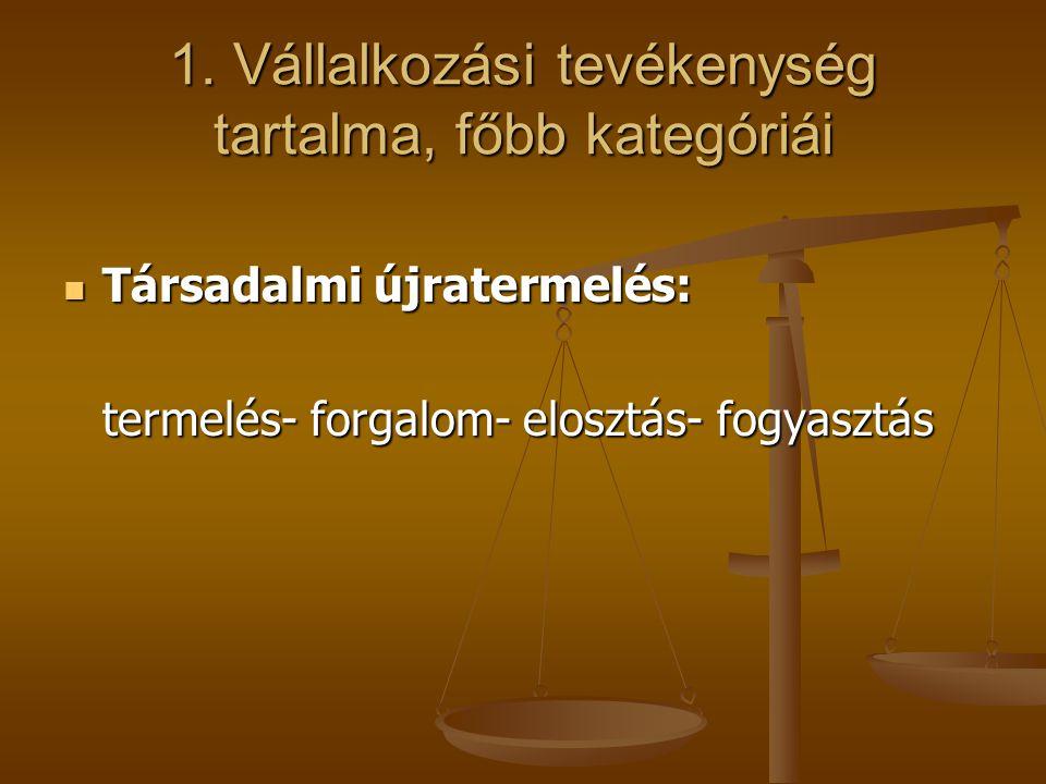 3.Az EREDMÉNYKIMUTATÁS kategóriái és annak tartalma B.