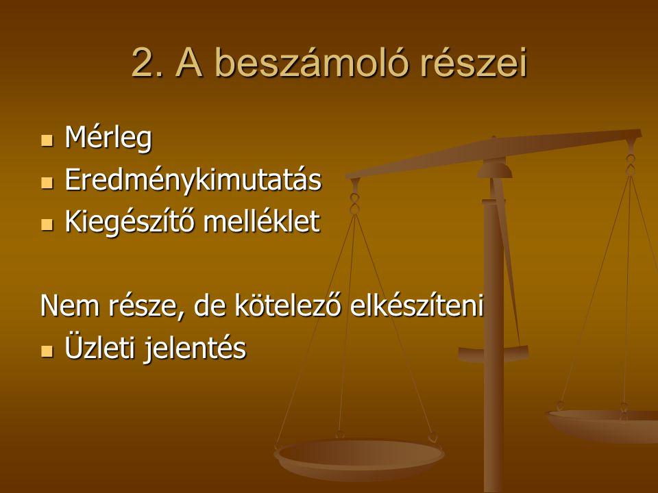 2. A beszámoló részei Mérleg Mérleg Eredménykimutatás Eredménykimutatás Kiegészítő melléklet Kiegészítő melléklet Nem része, de kötelező elkészíteni Ü