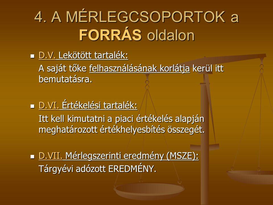 4. A MÉRLEGCSOPORTOK a FORRÁS oldalon D.V. Lekötött tartalék: D.V. Lekötött tartalék: A saját tőke felhasználásának korlátja kerül itt bemutatásra. D.