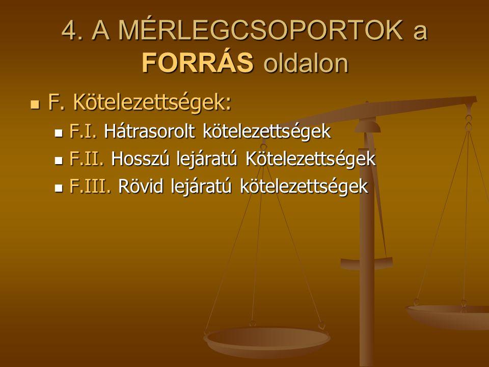 4. A MÉRLEGCSOPORTOK a FORRÁS oldalon F. Kötelezettségek: F. Kötelezettségek: F.I. Hátrasorolt kötelezettségek F.I. Hátrasorolt kötelezettségek F.II.