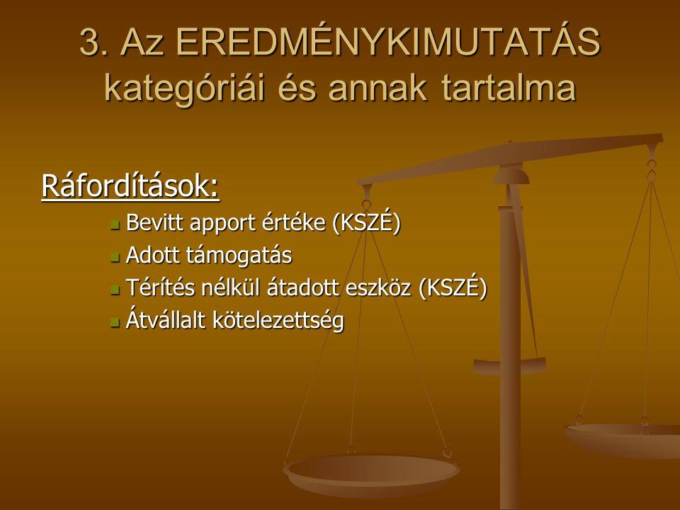 3. Az EREDMÉNYKIMUTATÁS kategóriái és annak tartalma Ráfordítások: Bevitt apport értéke (KSZÉ) Bevitt apport értéke (KSZÉ) Adott támogatás Adott támog