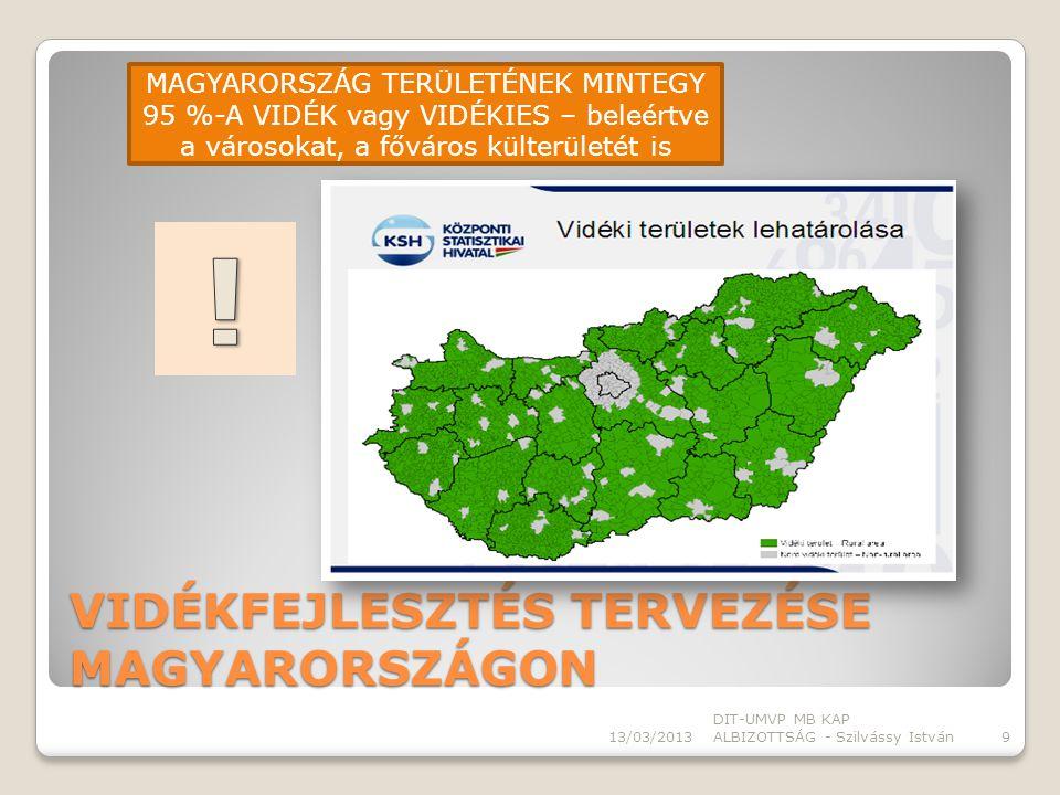 VIDÉKFEJLESZTÉS TERVEZÉSE MAGYARORSZÁGON 13/03/2013 DIT-UMVP MB KAP ALBIZOTTSÁG - Szilvássy István9 MAGYARORSZÁG TERÜLETÉNEK MINTEGY 95 %-A VIDÉK vagy VIDÉKIES – beleértve a városokat, a főváros külterületét is