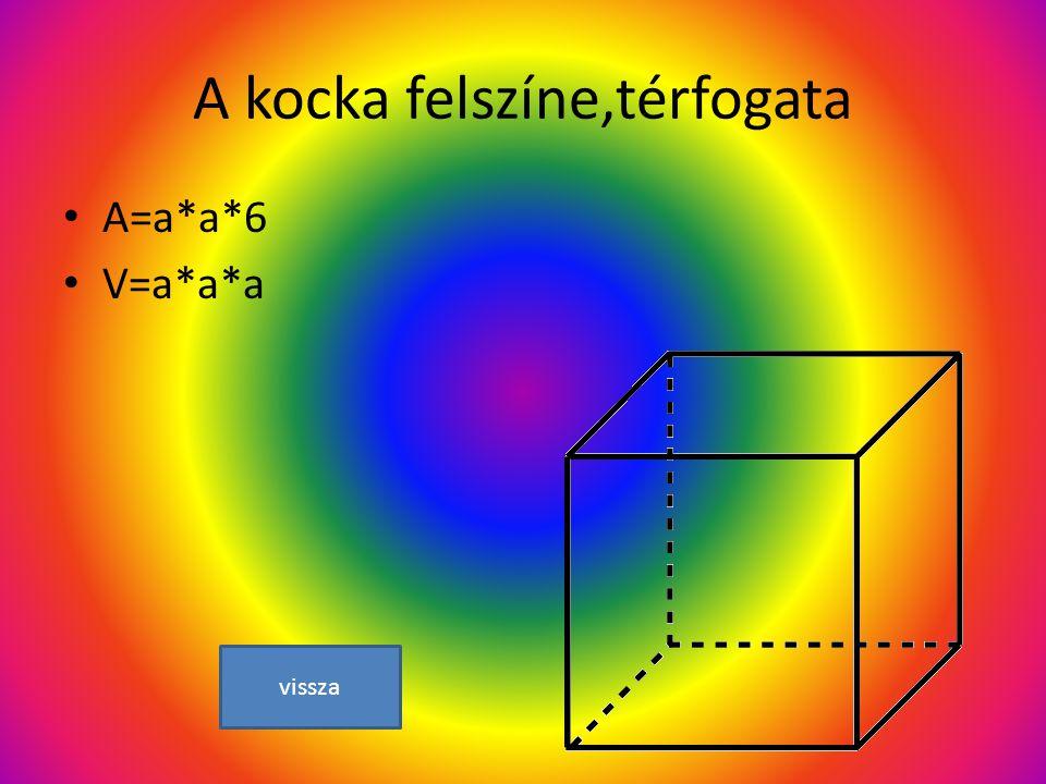 A kocka felszíne,térfogata A=a*a*6 V=a*a*a vissza