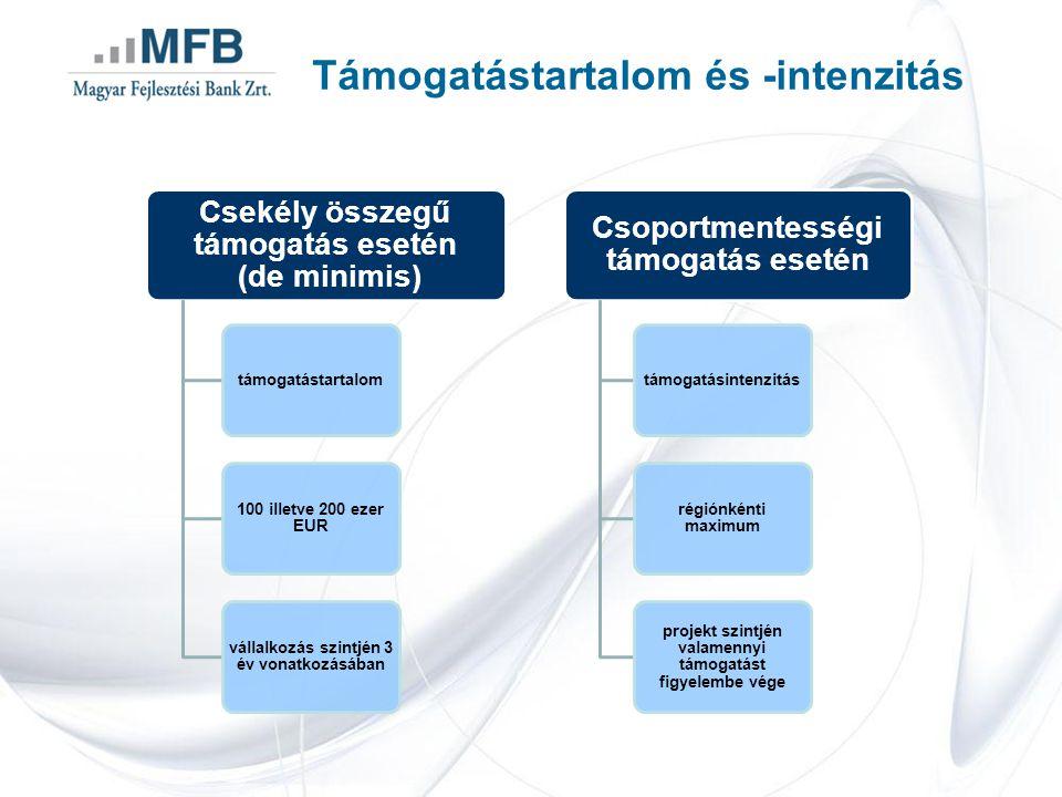 MFB beruházási hitelek jellemzői Kedvezményes kamatozás Hosszú lejárat Állami támogatási szabályoknak való megfelelés Kedvezményes kamatozás