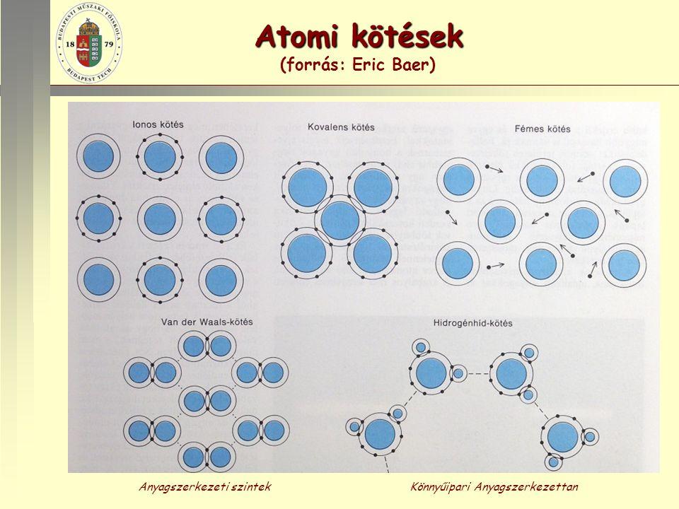 Anyagszerkezeti szintekKönnyűipari Anyagszerkezettan Atomi kötések Atomi kötések (forrás: Eric Baer)