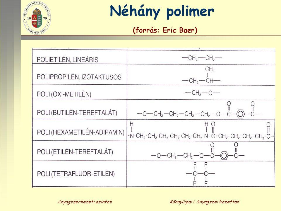 Anyagszerkezeti szintekKönnyűipari Anyagszerkezettan Néhány polimer (forrás: Eric Baer)