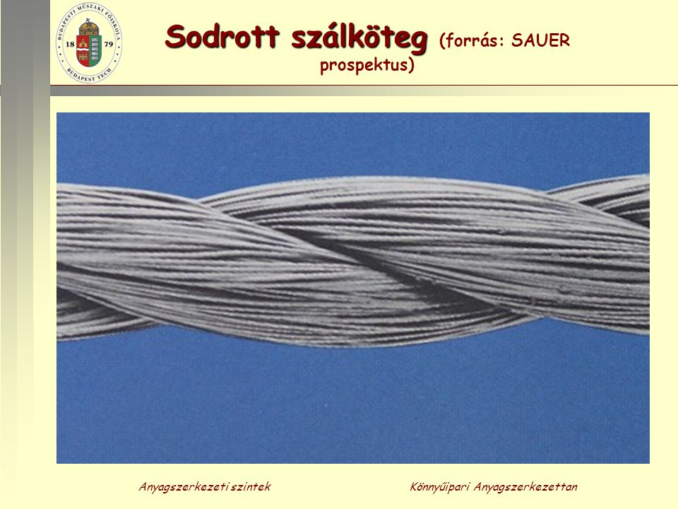 Anyagszerkezeti szintekKönnyűipari Anyagszerkezettan Sodrott szálköteg Sodrott szálköteg (forrás: SAUER prospektus)