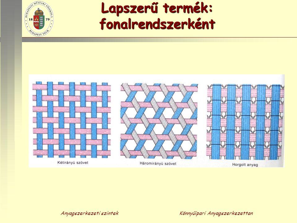Anyagszerkezeti szintekKönnyűipari Anyagszerkezettan Lapszerű termék: fonalrendszerként